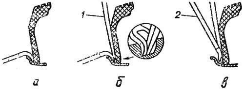 Последовательность операции при демонтаже шин