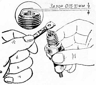Проверка зазора между электродами свечей зажигания