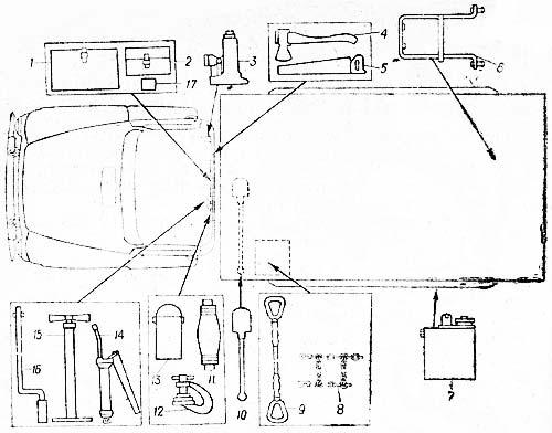 Размещение инструмента и принадлежностей на автомобиле