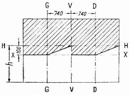 Разметка экрана для регулировки фар с оптическим элементом ФГ 140