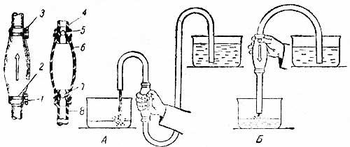 Ручной насос для переливания топлива