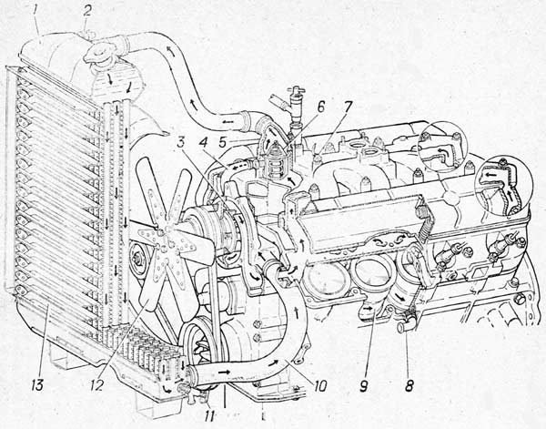 Система охлаждения ГАЗ 53-12