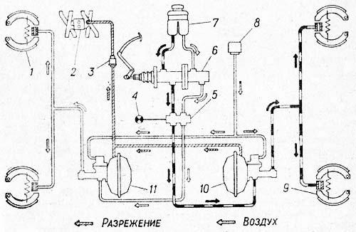 Схема привода тормозной системы