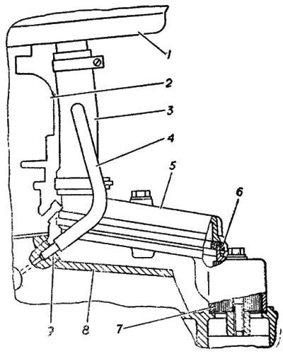 Схема закрытой системы вентиляции картера