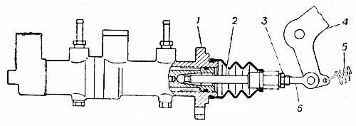 Установка привода главного цилиндра